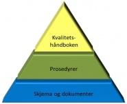 Kvalitetssystemet